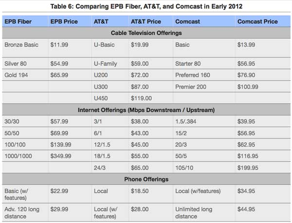 epb-rate-table